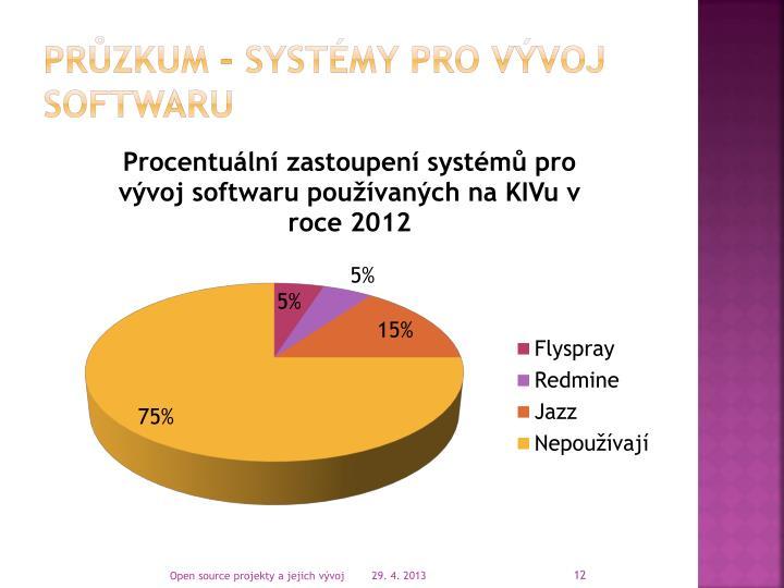 Průzkum – systémy pro vývoj softwaru
