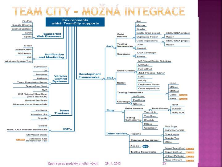 TEAM CITY – Možná integrace