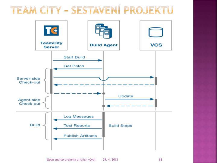 Team city – sestavení projektu