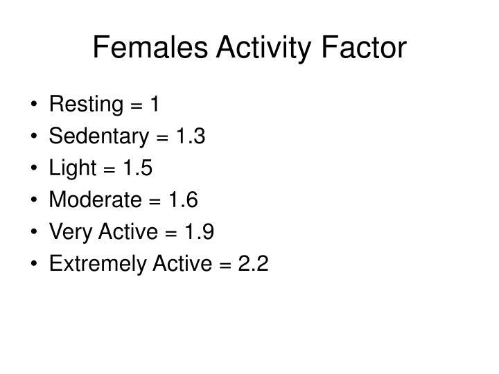 Females Activity Factor