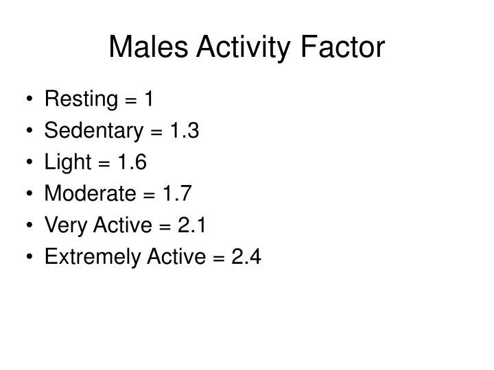 Males Activity Factor