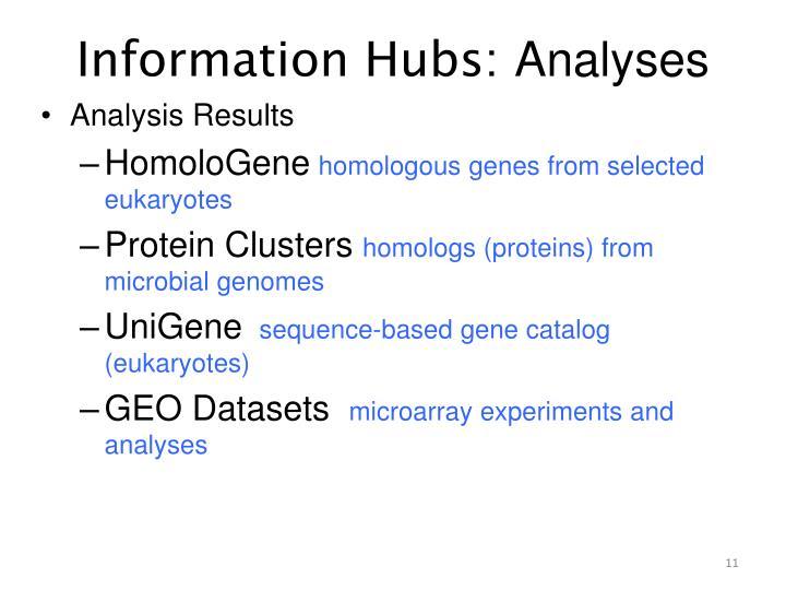 Information Hubs: