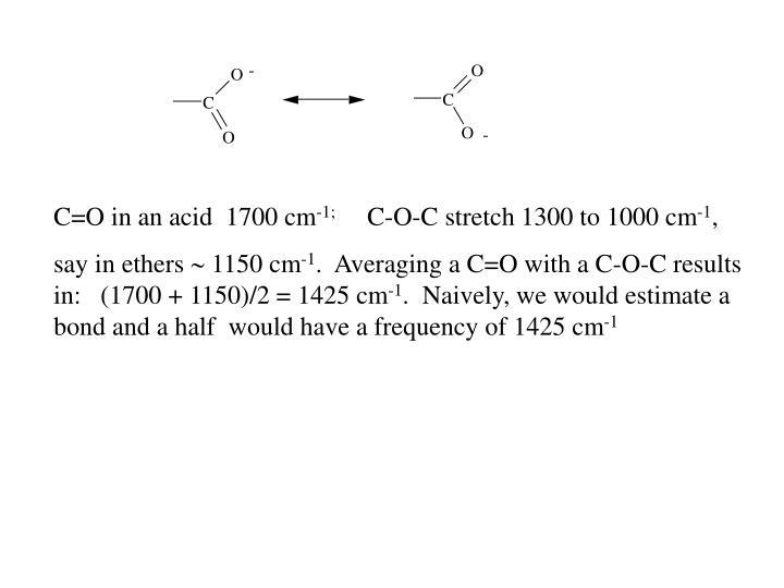 C=O in an acid  1700 cm