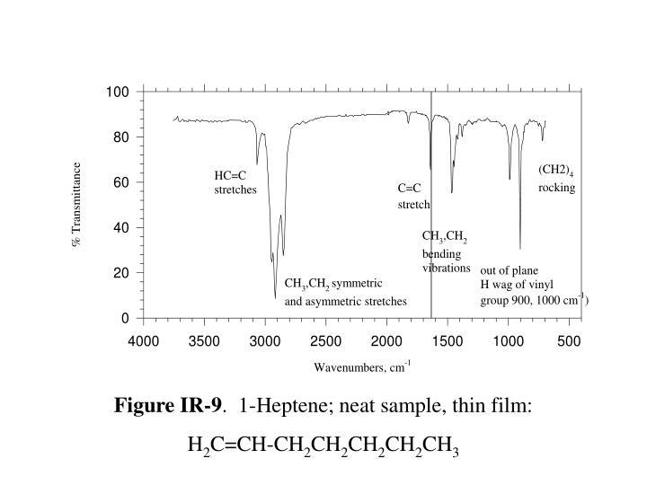 Figure IR-9