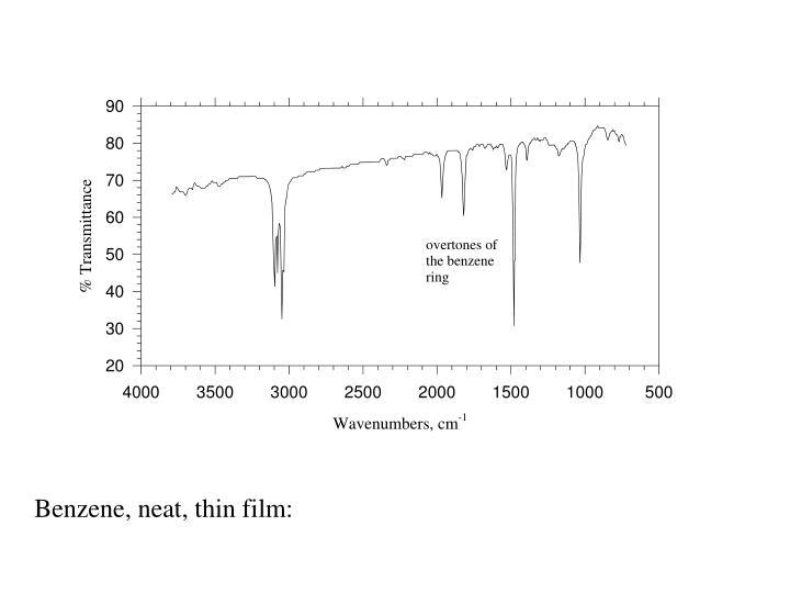 Benzene, neat, thin film: