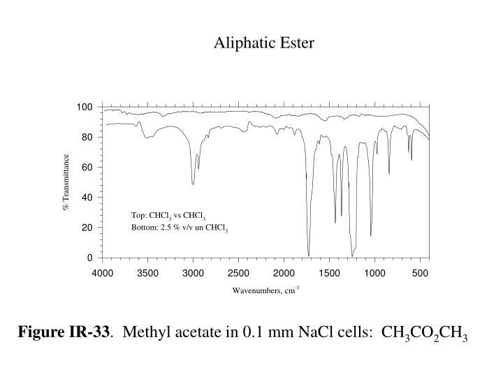 Aliphatic Ester