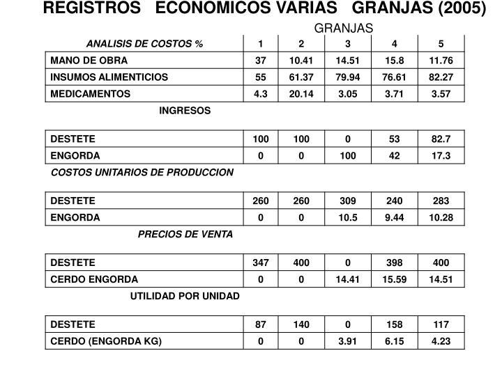 REGISTROS   ECONOMICOS