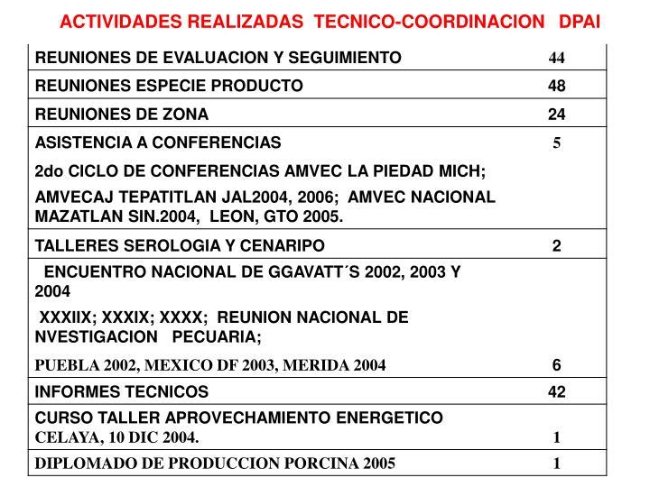 ACTIVIDADES REALIZADAS  TECNICO-COORDINACION