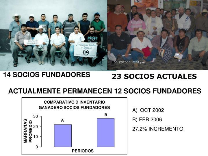14 SOCIOS FUNDADORES