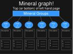 mineral graph1
