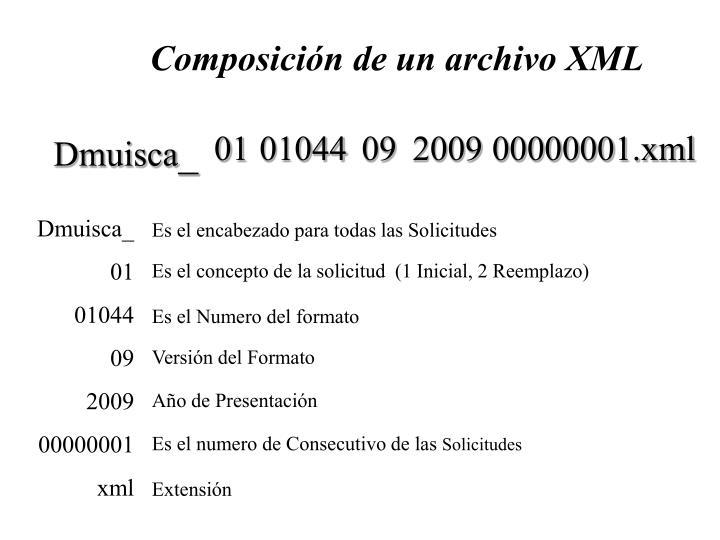 Composición de un archivo XML