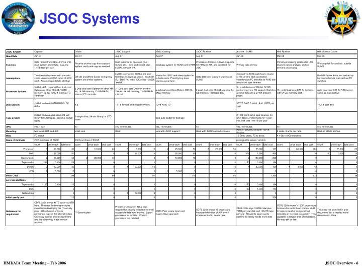 JSOC Systems