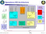operations hw architecture