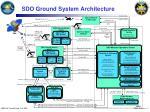 sdo ground system architecture