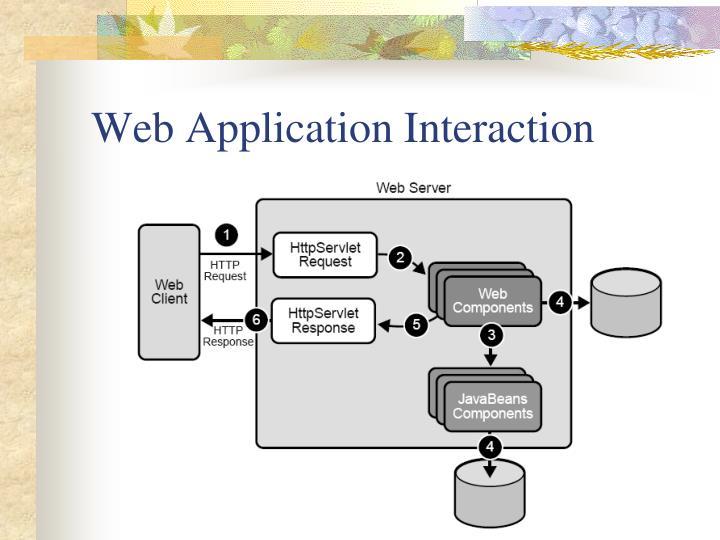 Web Application Interaction