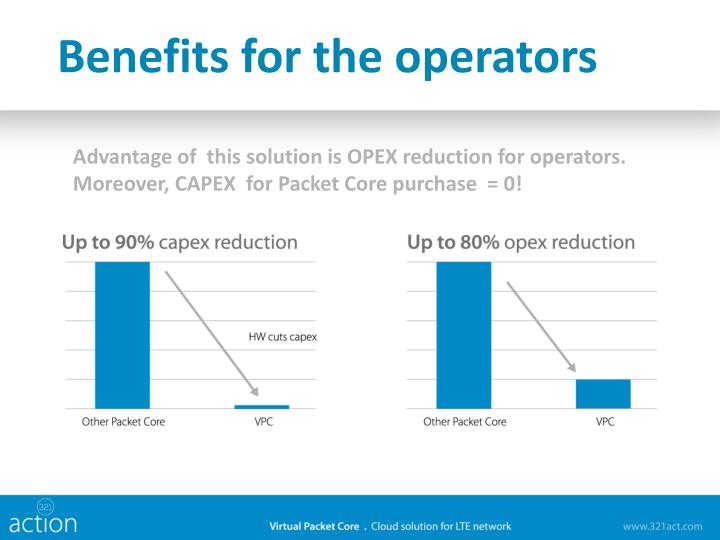 Benefits for the operators
