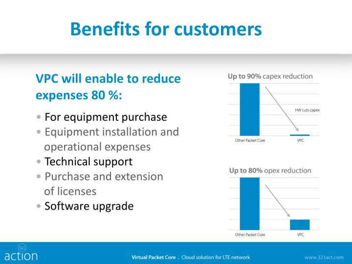 Benefits for customers