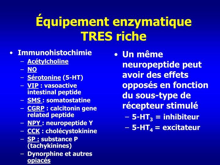 Immunohistochimie