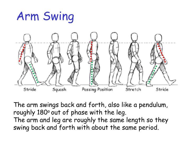 Arm Swing