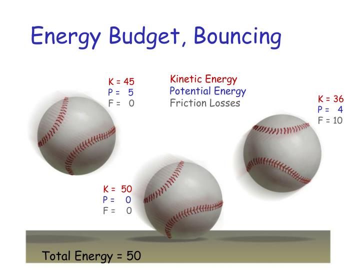 Energy Budget, Bouncing