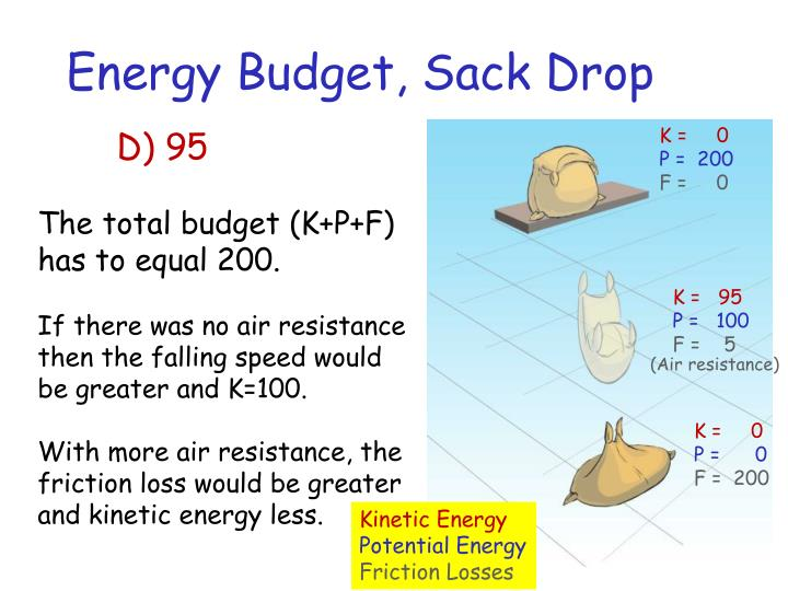 Energy Budget, Sack Drop