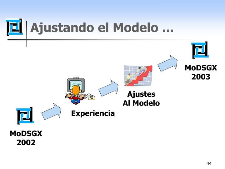 MoDSGX