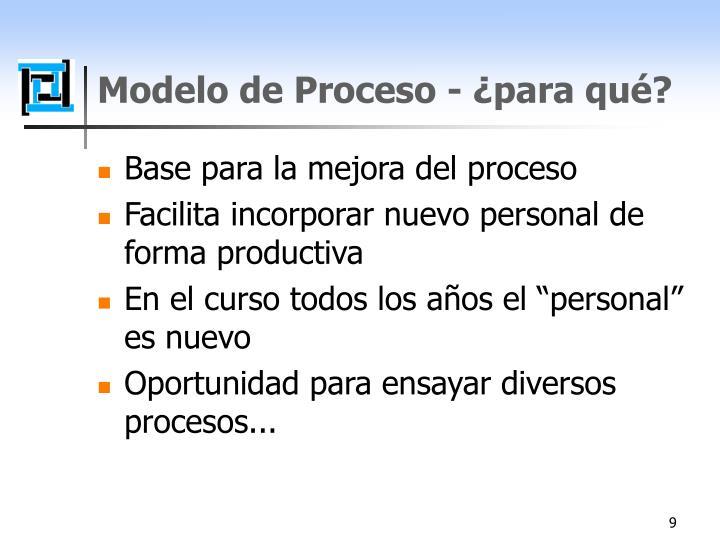 Modelo de Proceso - ¿para qué?