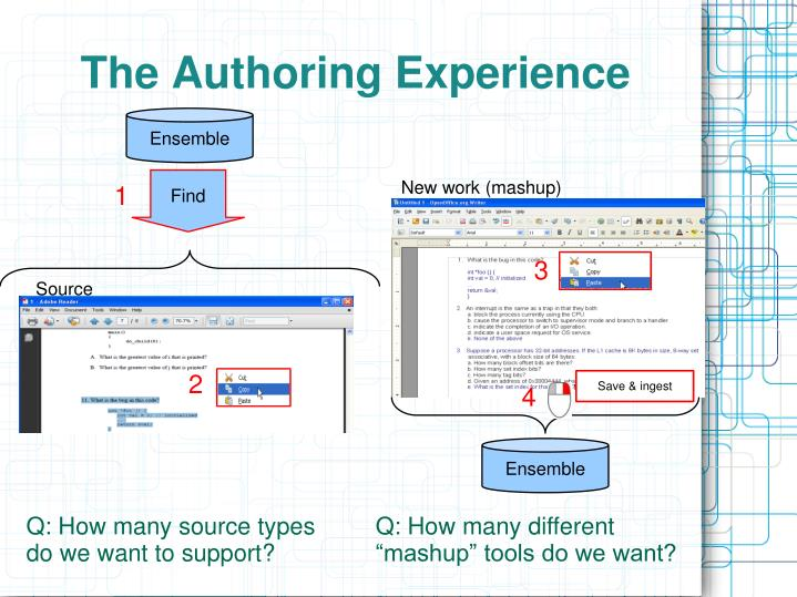 The authoring experience