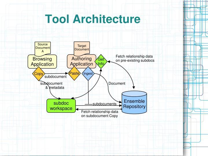 Tool Architecture