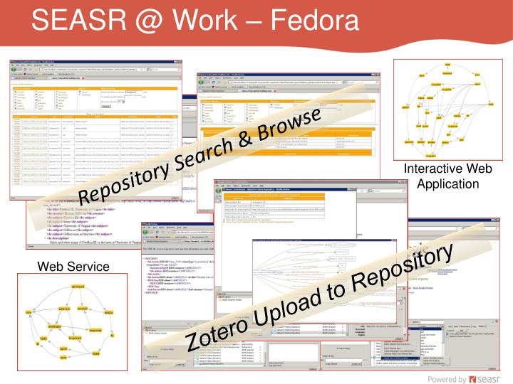 SEASR @ Work – Fedora