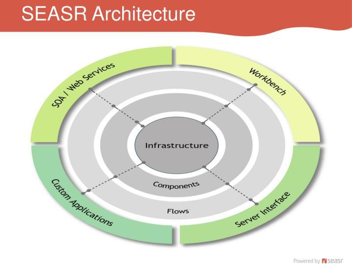 SEASR Architecture