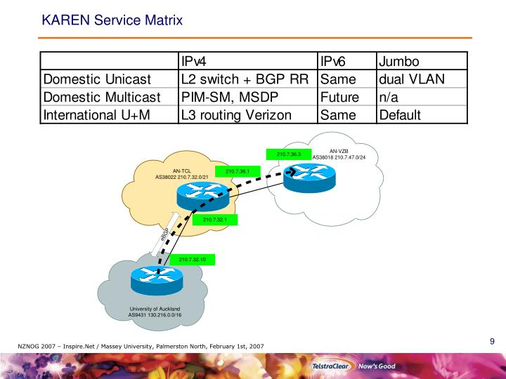 KAREN Service Matrix