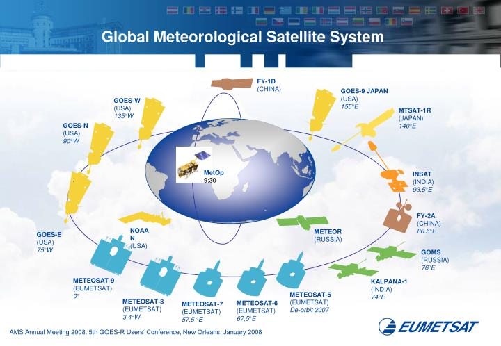 Global Meteorological Satellite System