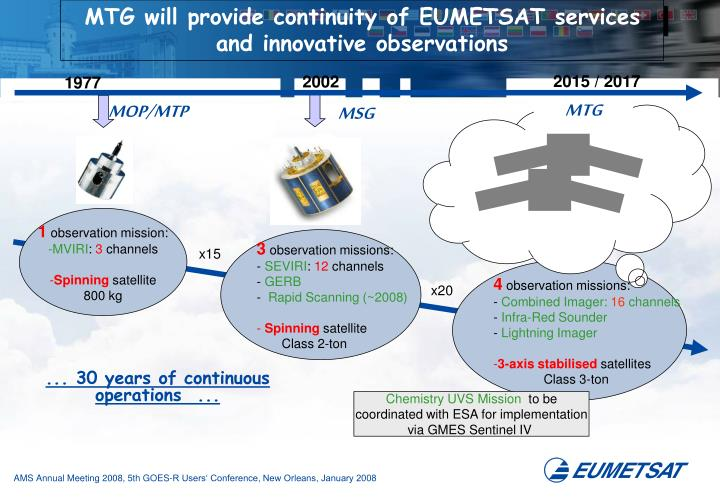 MTG will provide continuity of EUMETSAT services and innovative observations