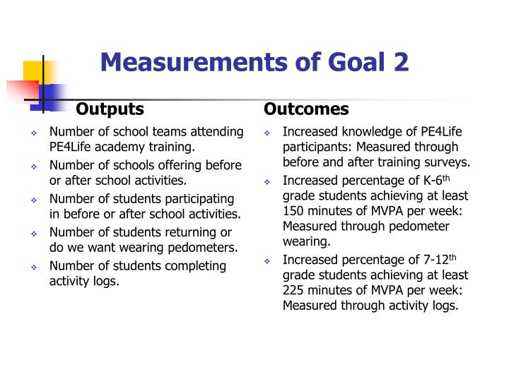 Measurements of Goal 2
