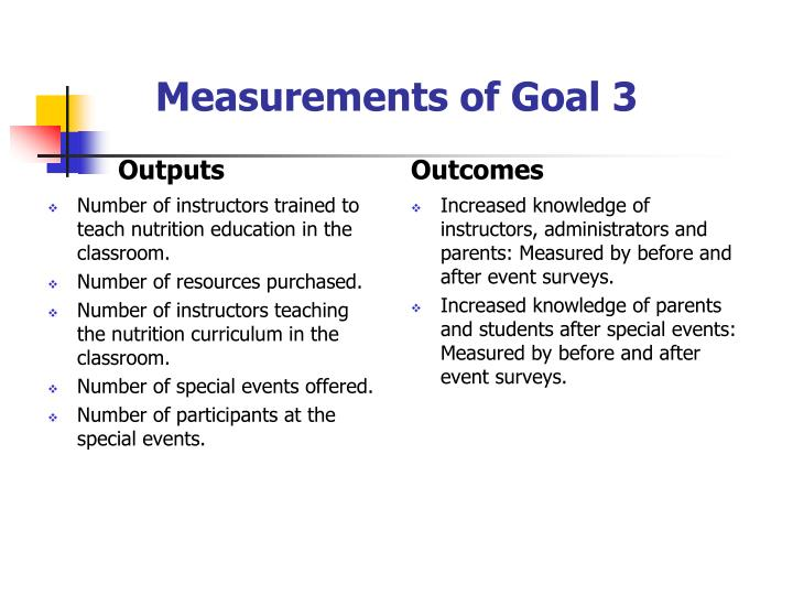 Measurements of Goal 3