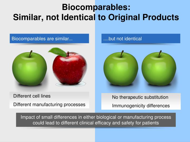 Biocomparables