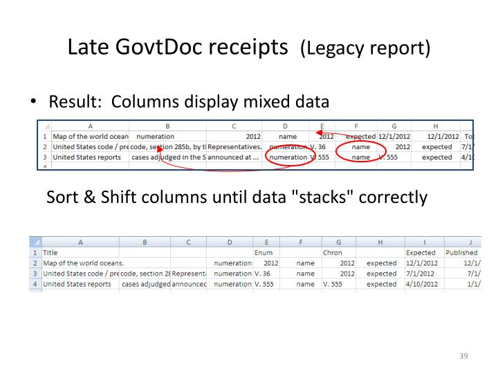Late GovtDoc receipts
