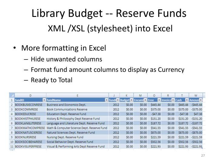 Library Budget -- Reserve Funds