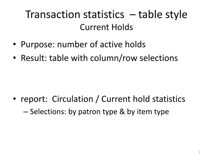 Transaction statistics  – table style