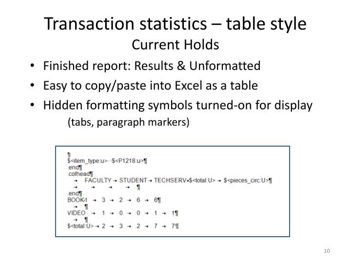 Transaction statistics –