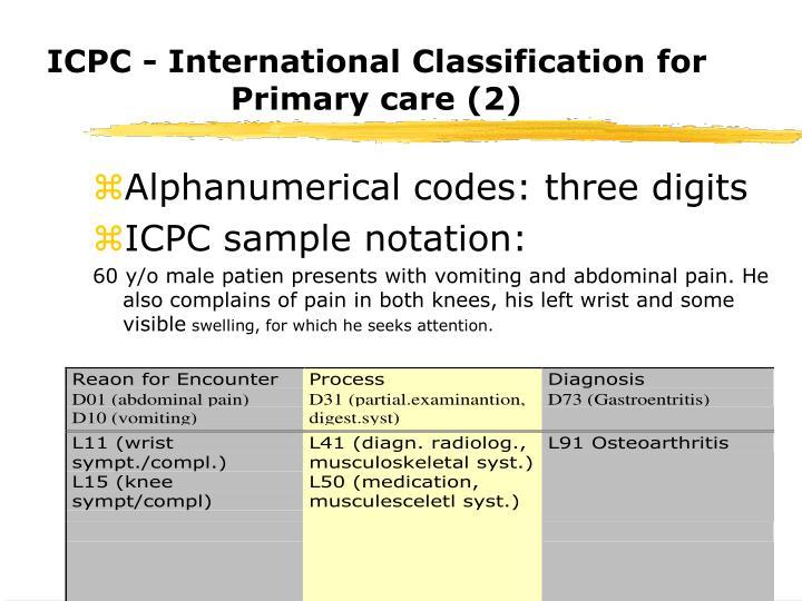 Alphanumerical codes: three digits