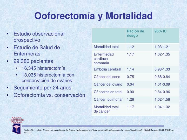 Ooforectomía