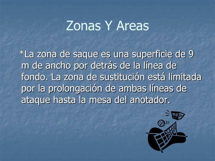 Zonas Y Areas