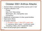 october 2001 anthrax attacks