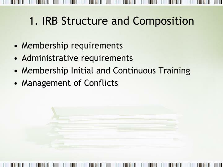 1. IRB Structure and Composition