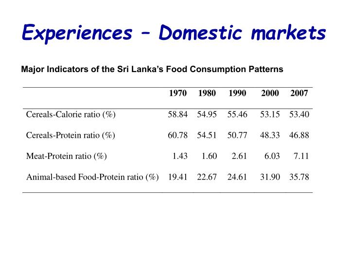 Experiences – Domestic markets