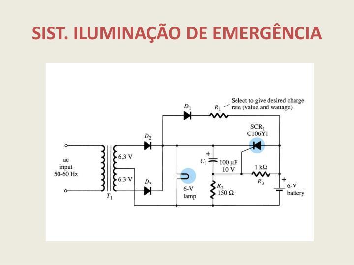 SIST. ILUMINAÇÃO DE EMERGÊNCIA