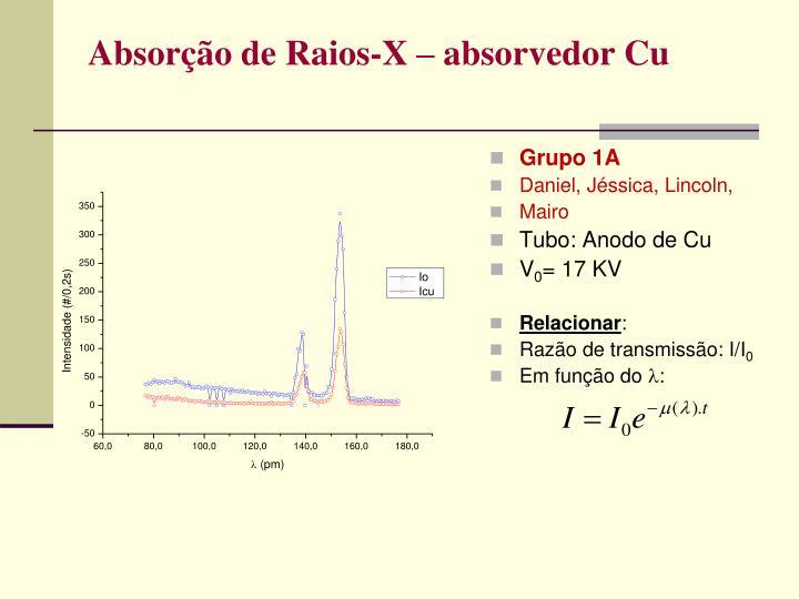 Absorção de Raios-X – absorvedor Cu