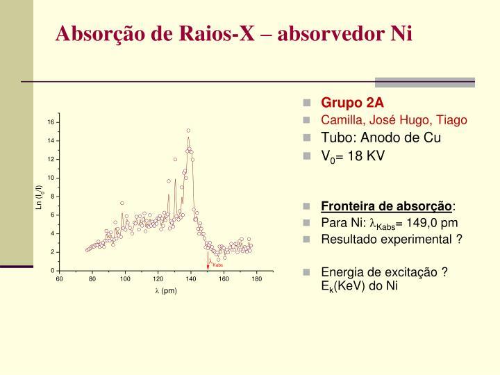 Absorção de Raios-X – absorvedor Ni